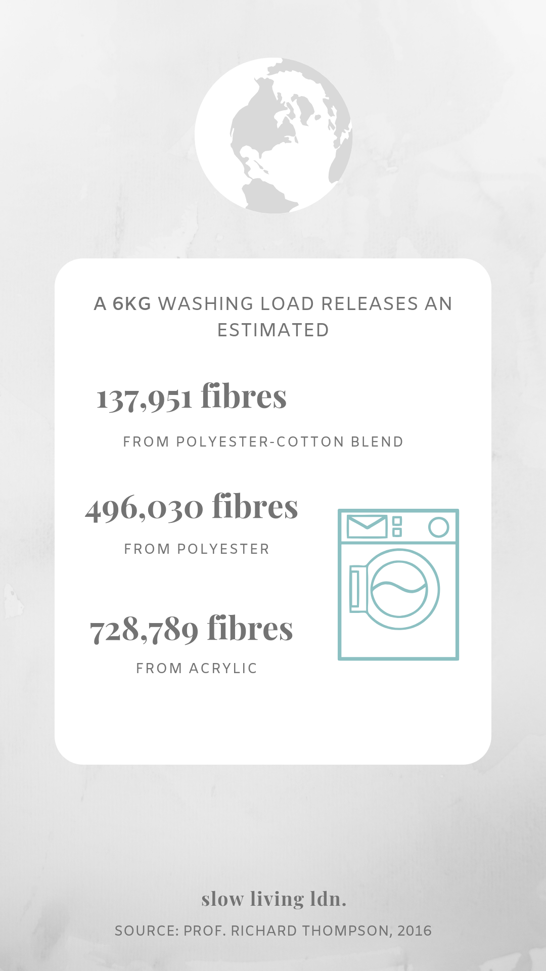 Microfibres infographic from synthetic clothing