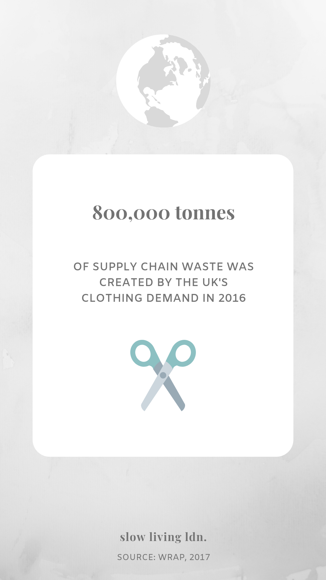 Fashion process waste infographic