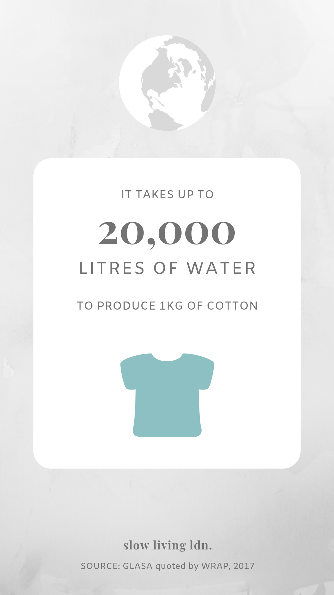 Fashion water use infographic